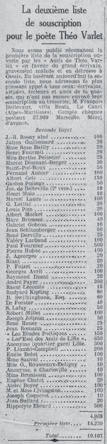 """""""La deuxième liste de souscription pour le poète Théo Varlet"""". Paris: Comœdia. Jean de Rovera directeur. 29e année, Nº 8071. 16 mars 1935: 4."""
